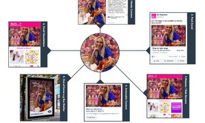 The Power Of User Generated Content